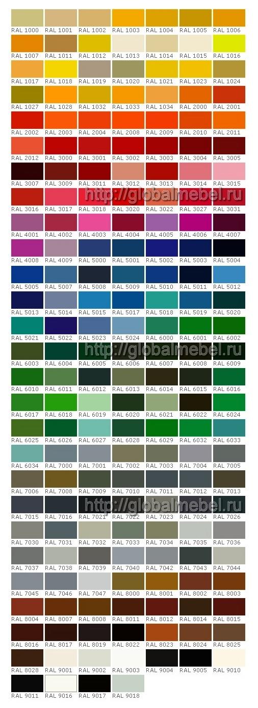 Расцветки фасадов МДФ эмаль